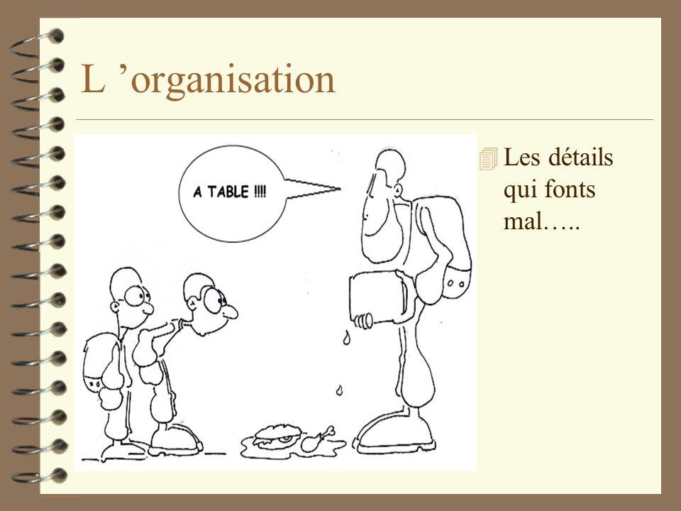 L 'organisation Les détails qui fonts mal…..