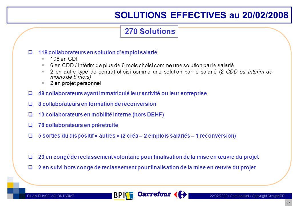SOLUTIONS EFFECTIVES au 20/02/2008