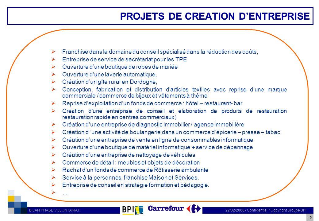 PROJETS DE CREATION D'ENTREPRISE