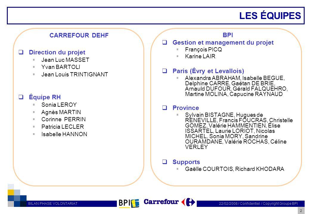 LES ÉQUIPES CARREFOUR DEHF BPI Gestion et management du projet