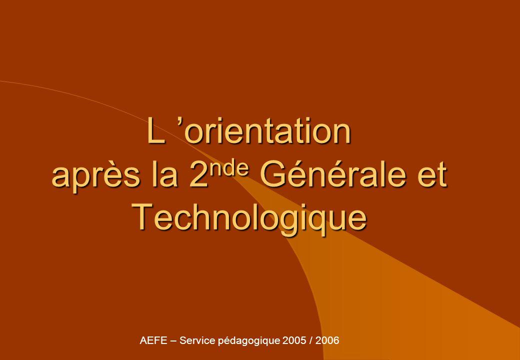L 'orientation après la 2nde Générale et Technologique