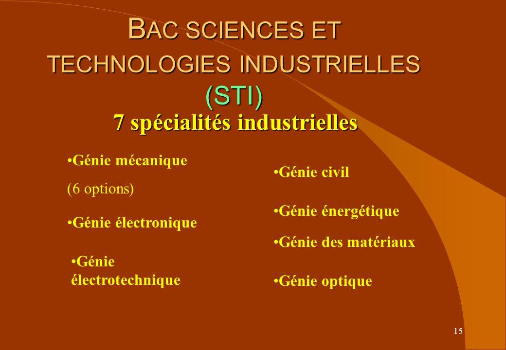 7 spécialités industrielles