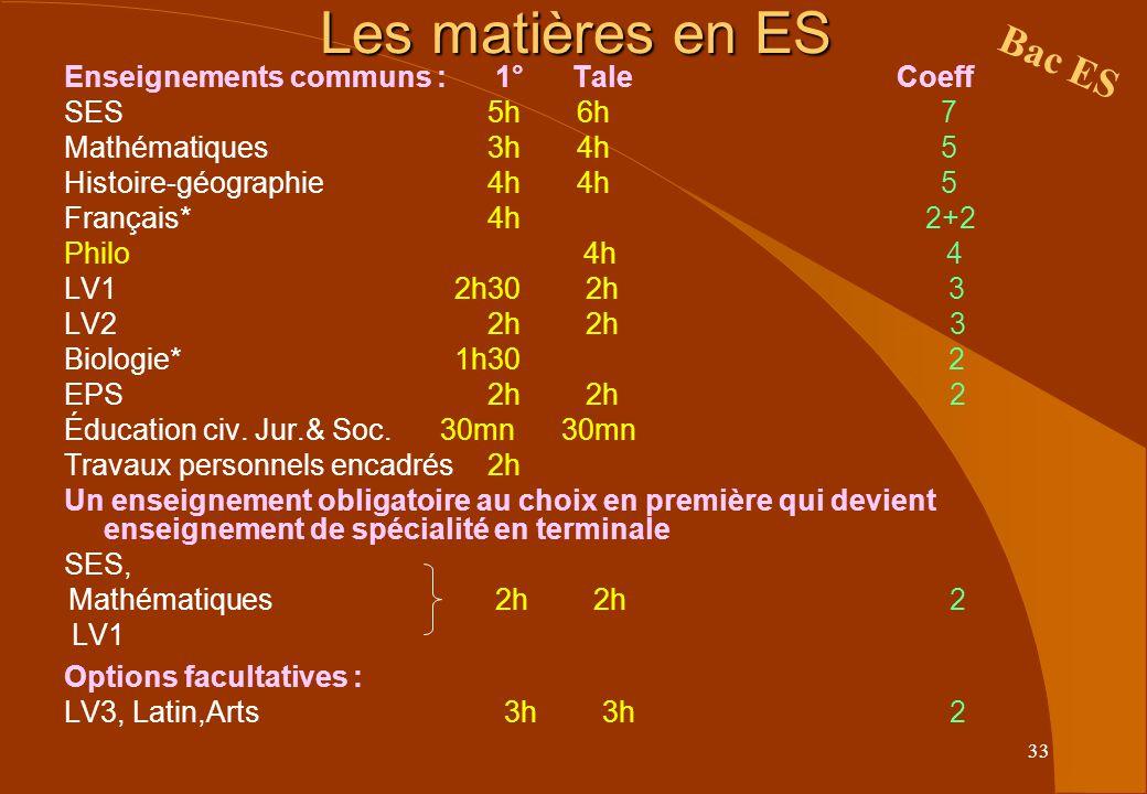 Les matières en ES Bac ES Enseignements communs : 1° Tale Coeff