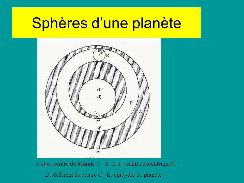 Sphères d'une planète S et σ: centre du Monde C S' et σ': centre excentrique C' D: déférent de centre C' E: épicycle P: planète.
