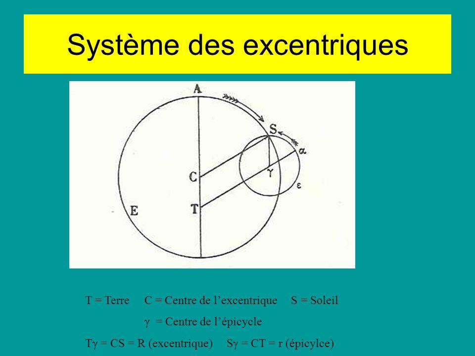 Système des excentriques