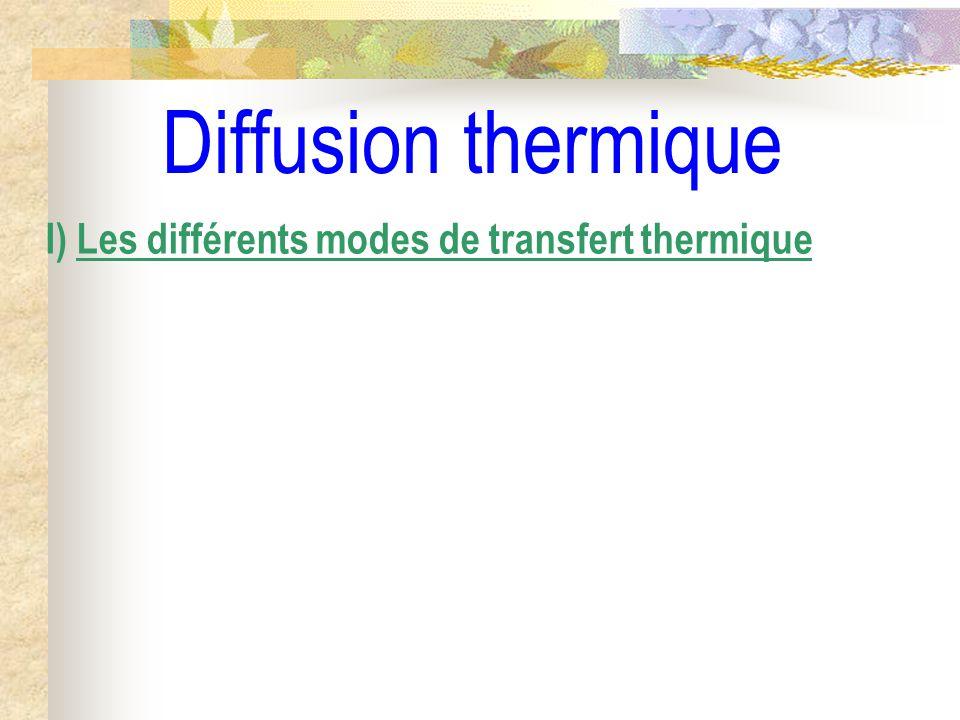Diffusion thermique I) Les différents modes de transfert thermique