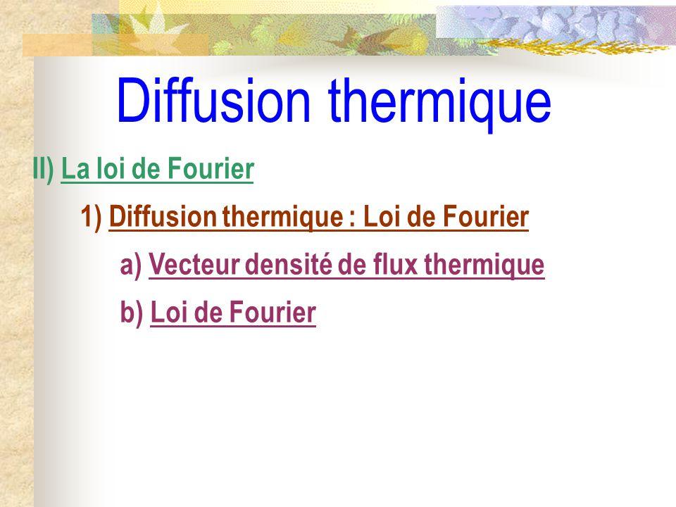 Diffusion thermique II) La loi de Fourier