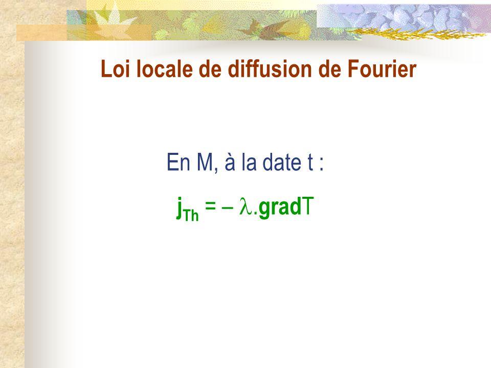 Loi locale de diffusion de Fourier