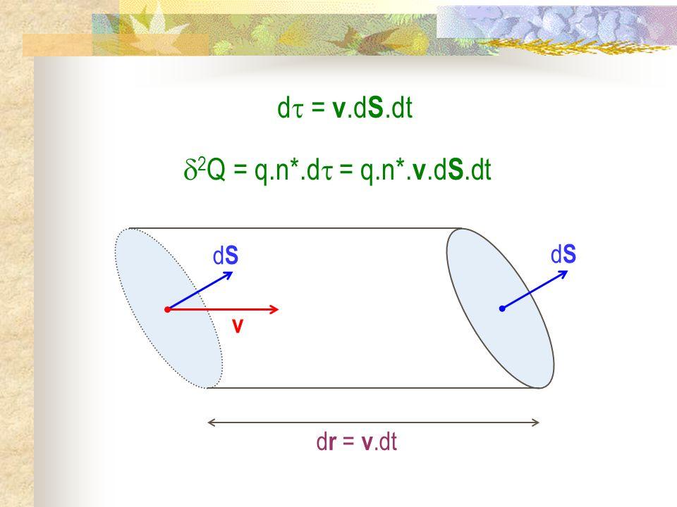 d = v.dS.dt 2Q = q.n*.d = q.n*.v.dS.dt dS v dr = v.dt