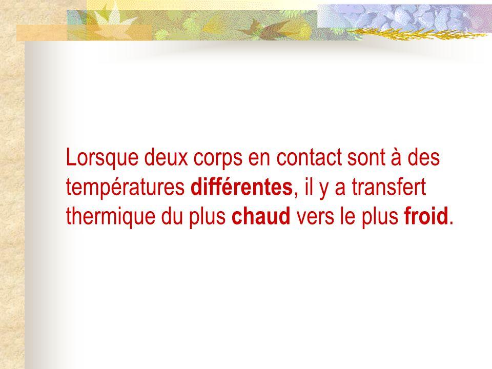 Lorsque deux corps en contact sont à des températures différentes, il y a transfert thermique du plus chaud vers le plus froid.