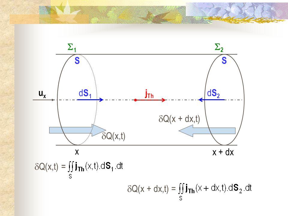 x 1 x + dx 2 dS1 S dS2 S ux jTh Q(x + dx,t) Q(x,t) Q(x,t) = Q(x + dx,t) =