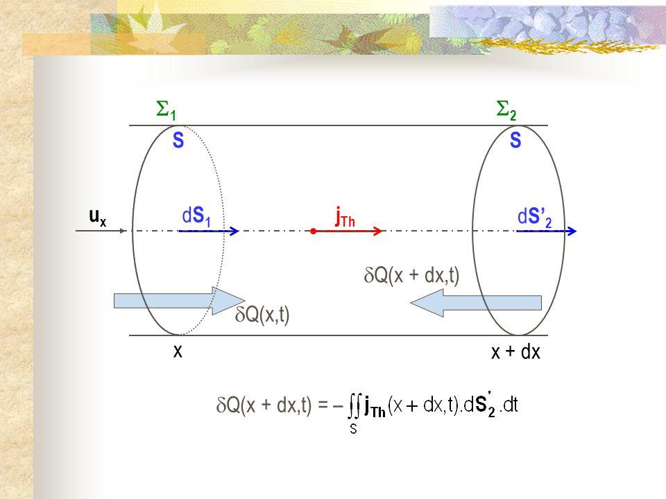 dS1 S Q(x,t) jTh ux x 1 x + dx 2 dS'2 S Q(x + dx,t) Q(x + dx,t) = –