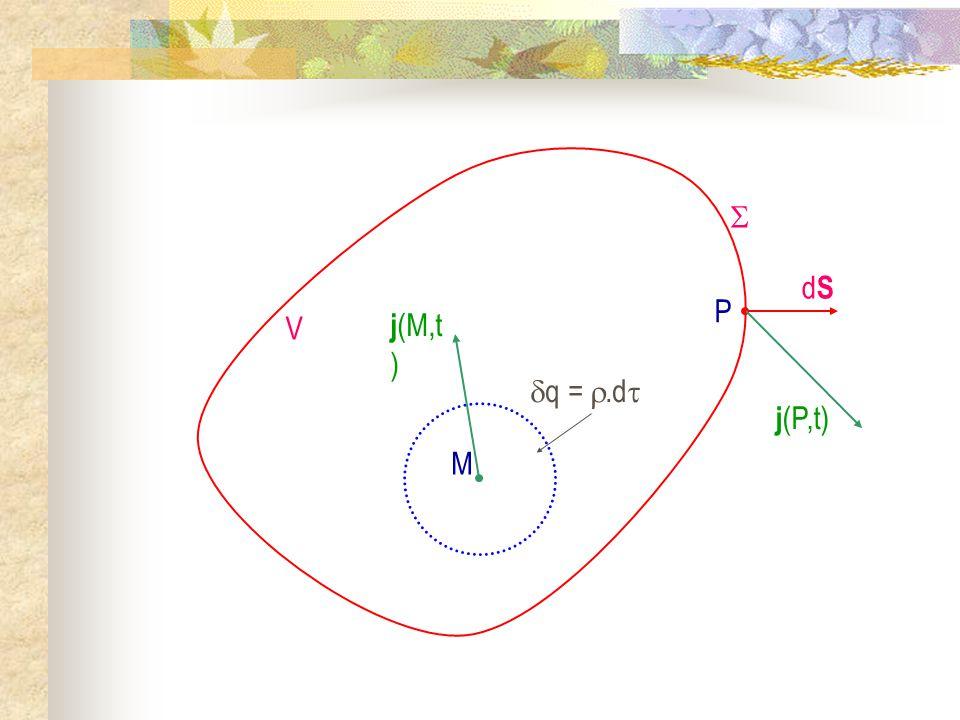 M q = .d j(M,t)  V dS P j(P,t)