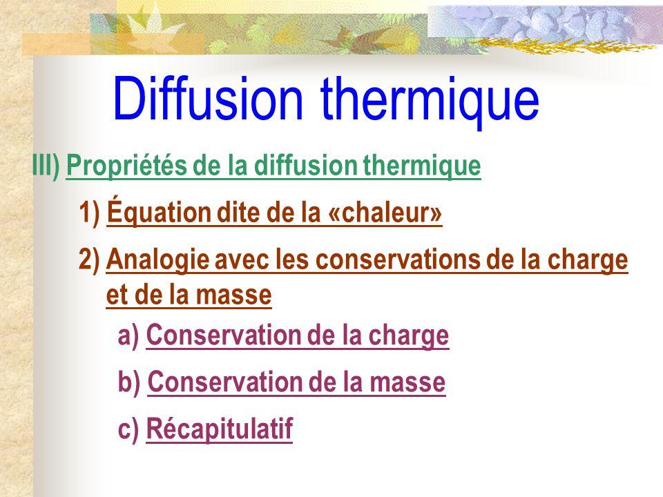 Diffusion thermique III) Propriétés de la diffusion thermique