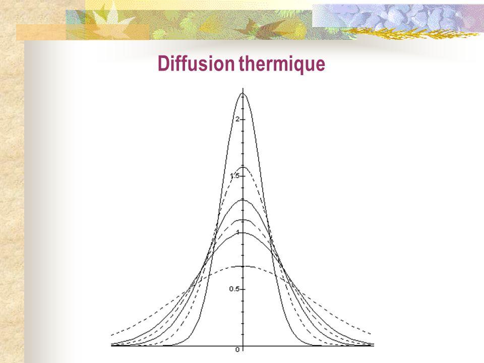 Diffusion thermique