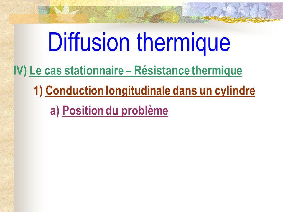 Diffusion thermique IV) Le cas stationnaire – Résistance thermique