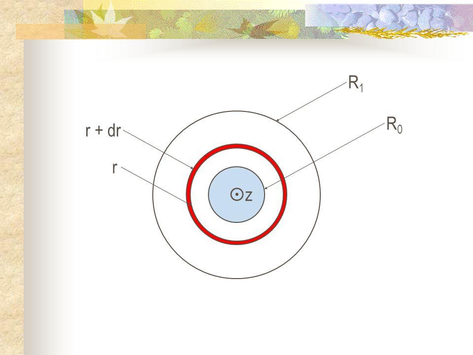 R1 R0 z r + dr r