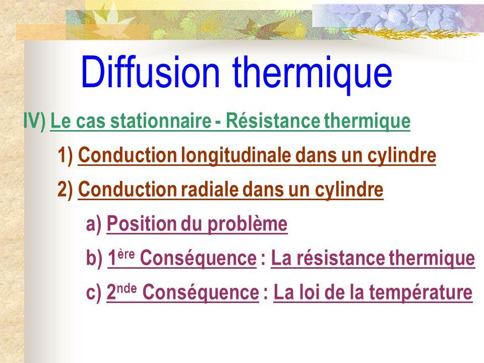 Diffusion thermique IV) Le cas stationnaire - Résistance thermique
