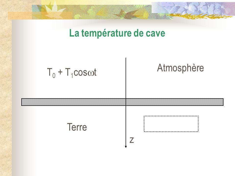 La température de cave z Atmosphère Terre T0 + T1cost