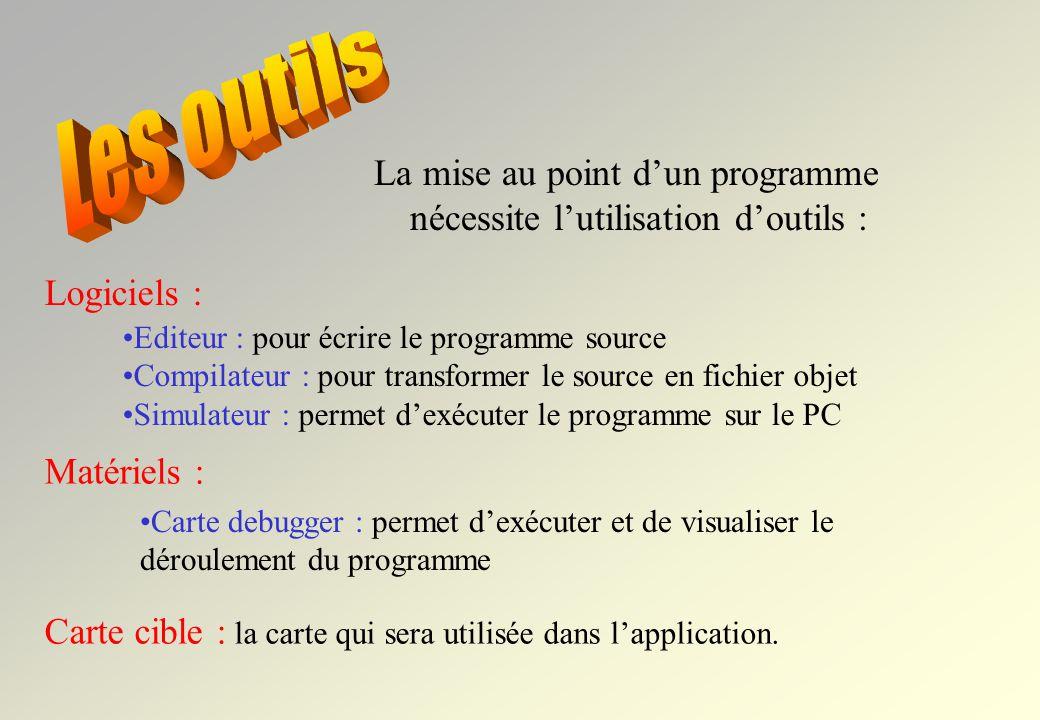 Les outils La mise au point d'un programme nécessite l'utilisation d'outils : Logiciels : Editeur : pour écrire le programme source.