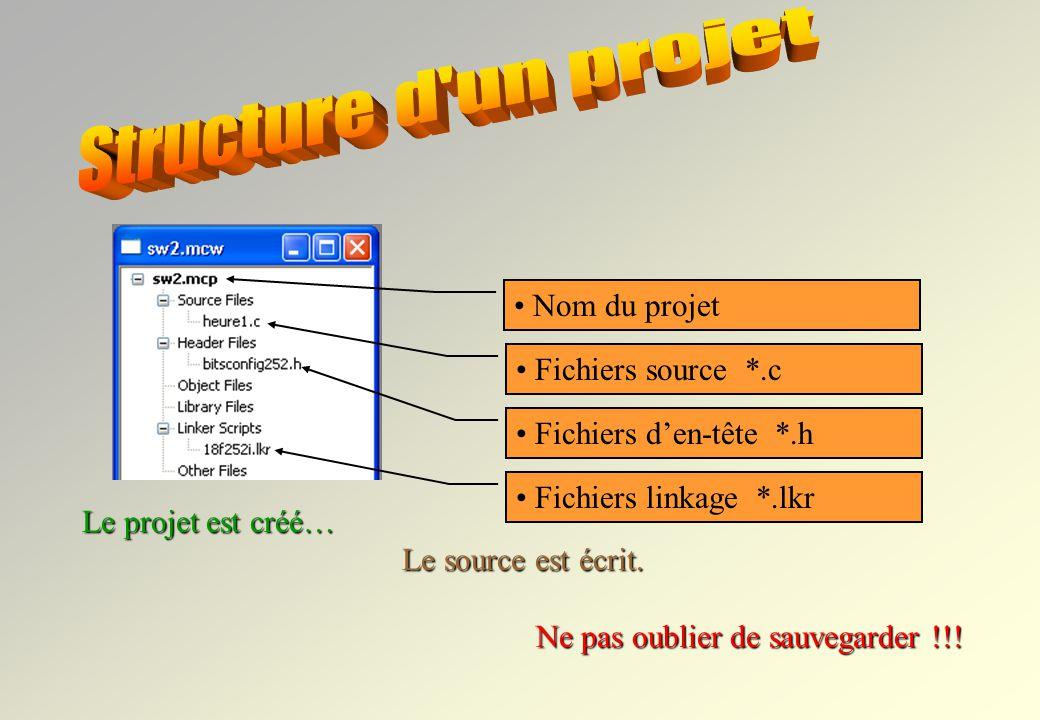 Structure d un projet Nom du projet Fichiers source *.c