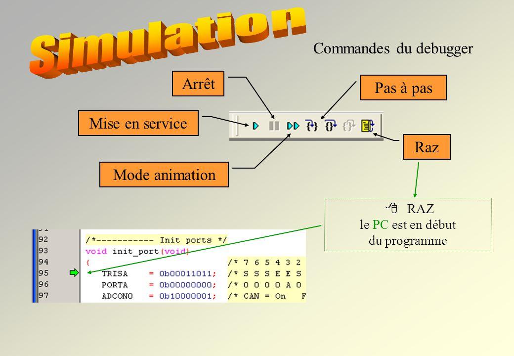 Simulation Commandes du debugger Arrêt Pas à pas Mise en service Raz