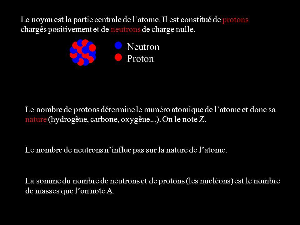 Le noyau est la partie centrale de l'atome