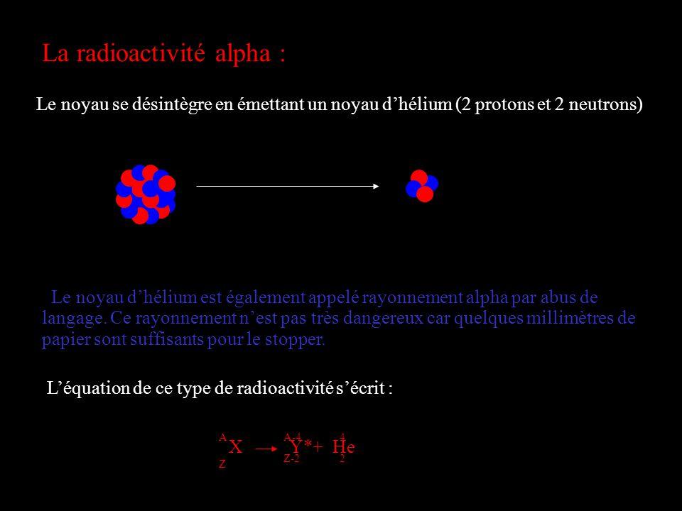 La radioactivité alpha :