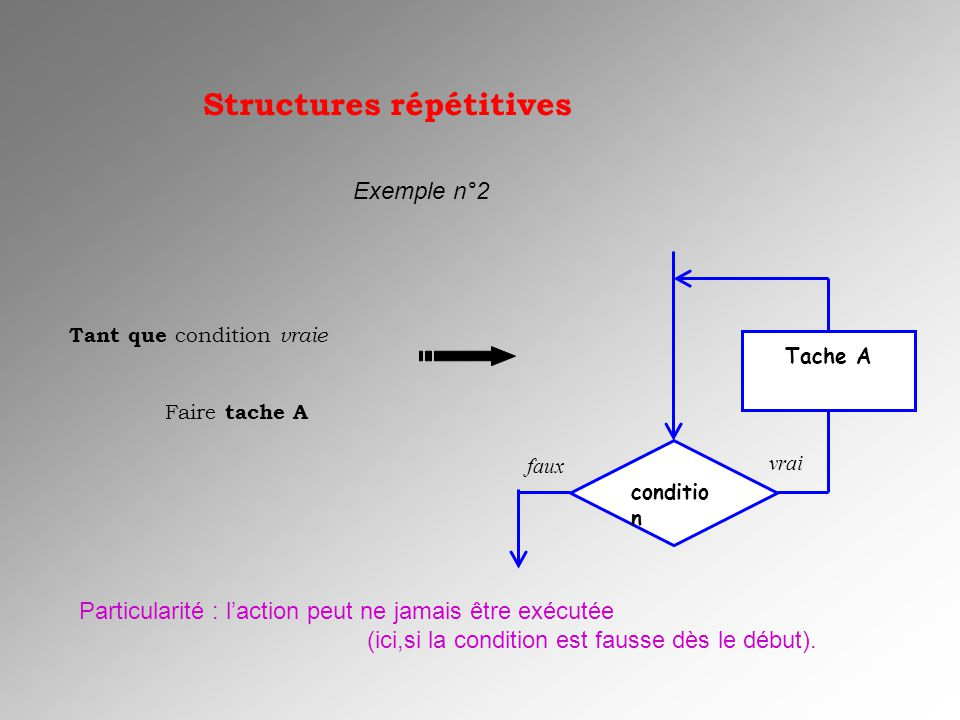 Structures répétitives