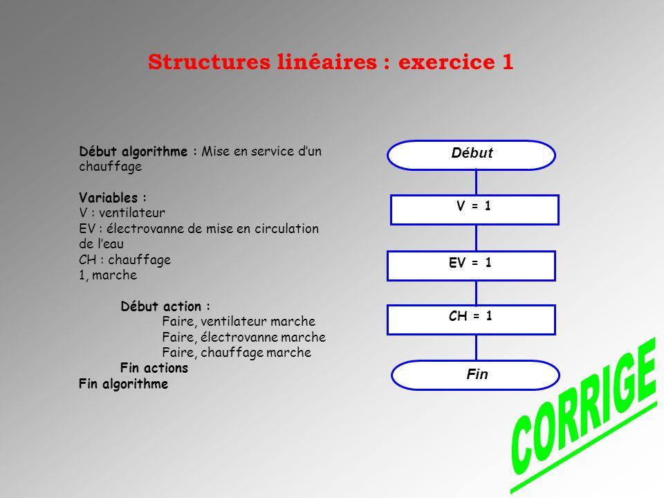 CORRIGE Structures linéaires : exercice 1 Début Fin