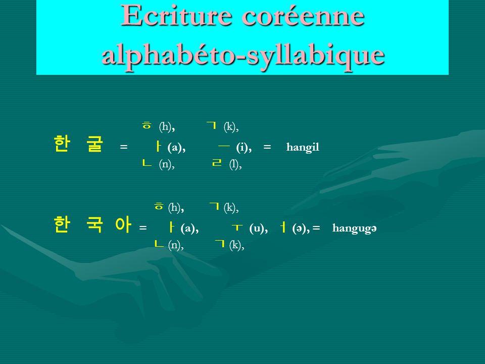 Ecriture coréenne alphabéto-syllabique
