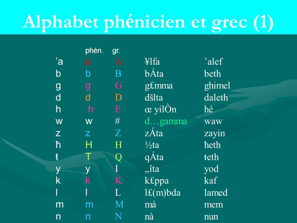 Alphabet phénicien et grec (1)