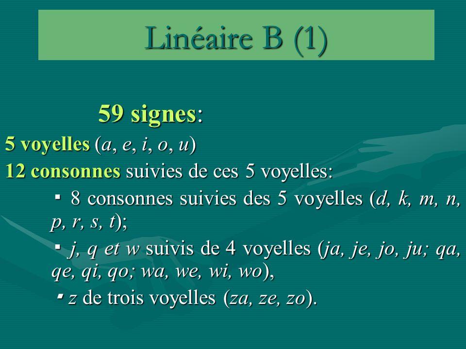 Linéaire B (1) 59 signes: 5 voyelles (a, e, i, o, u)