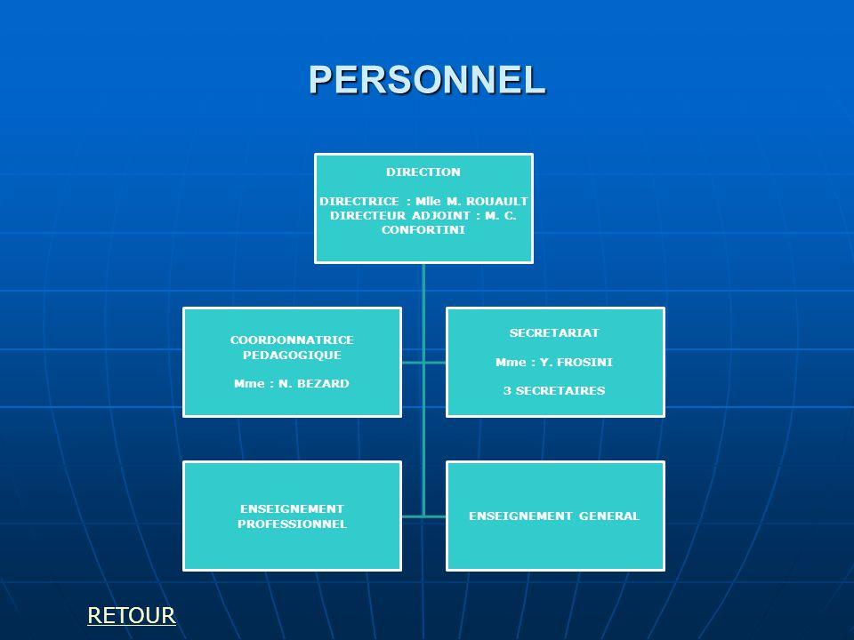 PERSONNEL RETOUR DIRECTEUR ADJOINT : M. C. CONFORTINI