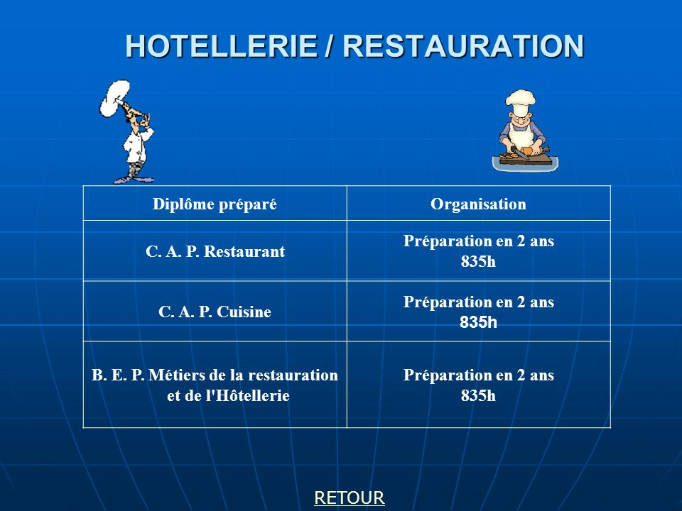 HOTELLERIE / RESTAURATION