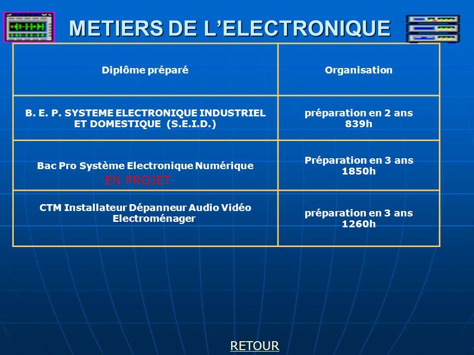 METIERS DE L'ELECTRONIQUE