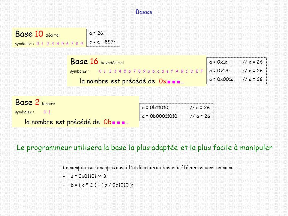 Base 10 décimal Base 16 hexadécimal Base 2 binaire