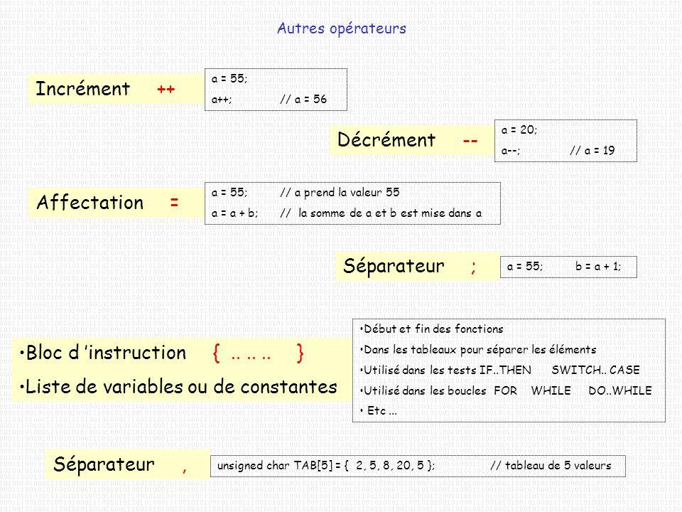 Liste de variables ou de constantes