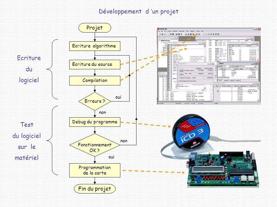 Développement d 'un projet