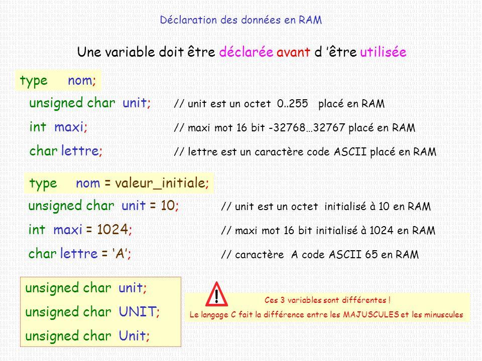 Déclaration des données en RAM