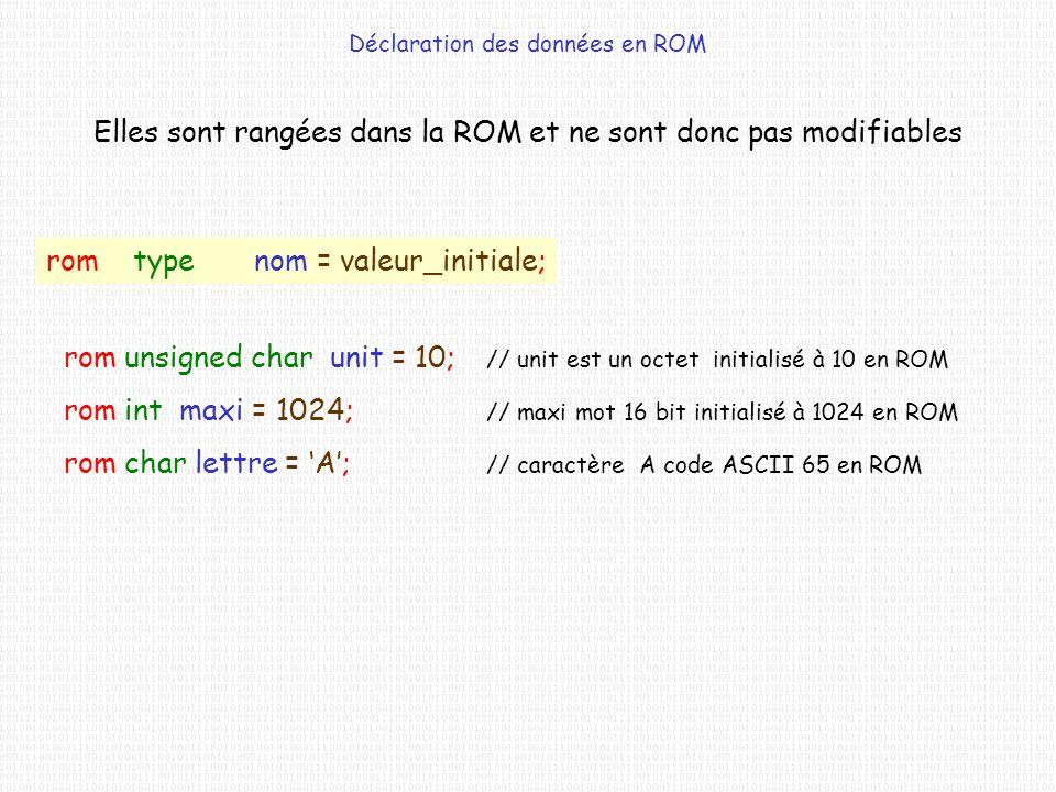 Déclaration des données en ROM