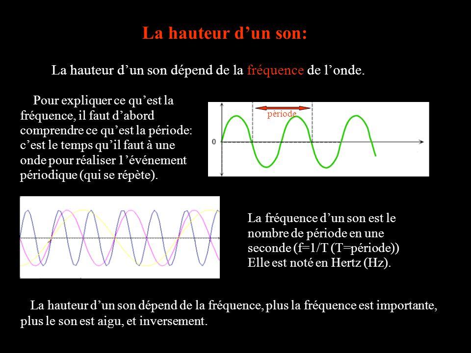La hauteur d'un son: La hauteur d'un son dépend de la fréquence de l'onde.