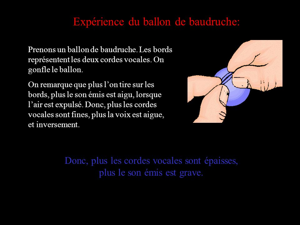 Expérience du ballon de baudruche: