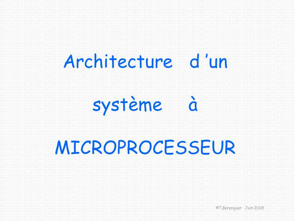 Architecture d 'un système à MICROPROCESSEUR
