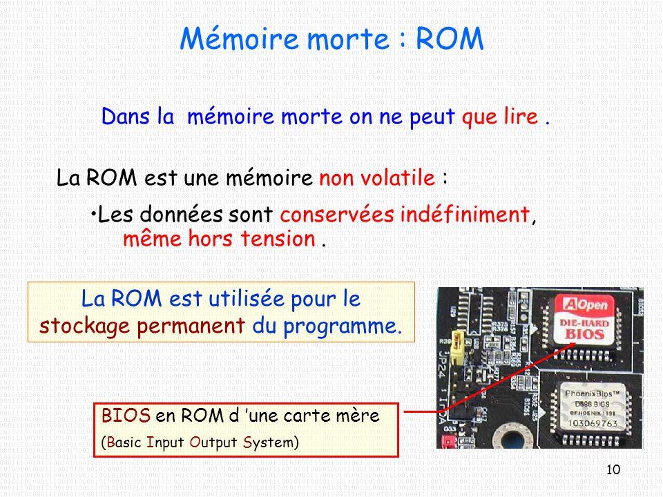 Mémoire morte : ROM Dans la mémoire morte on ne peut que lire .