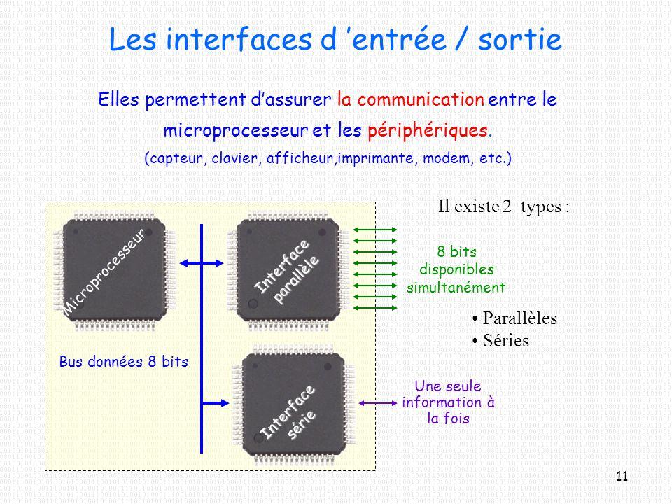 Les interfaces d 'entrée / sortie