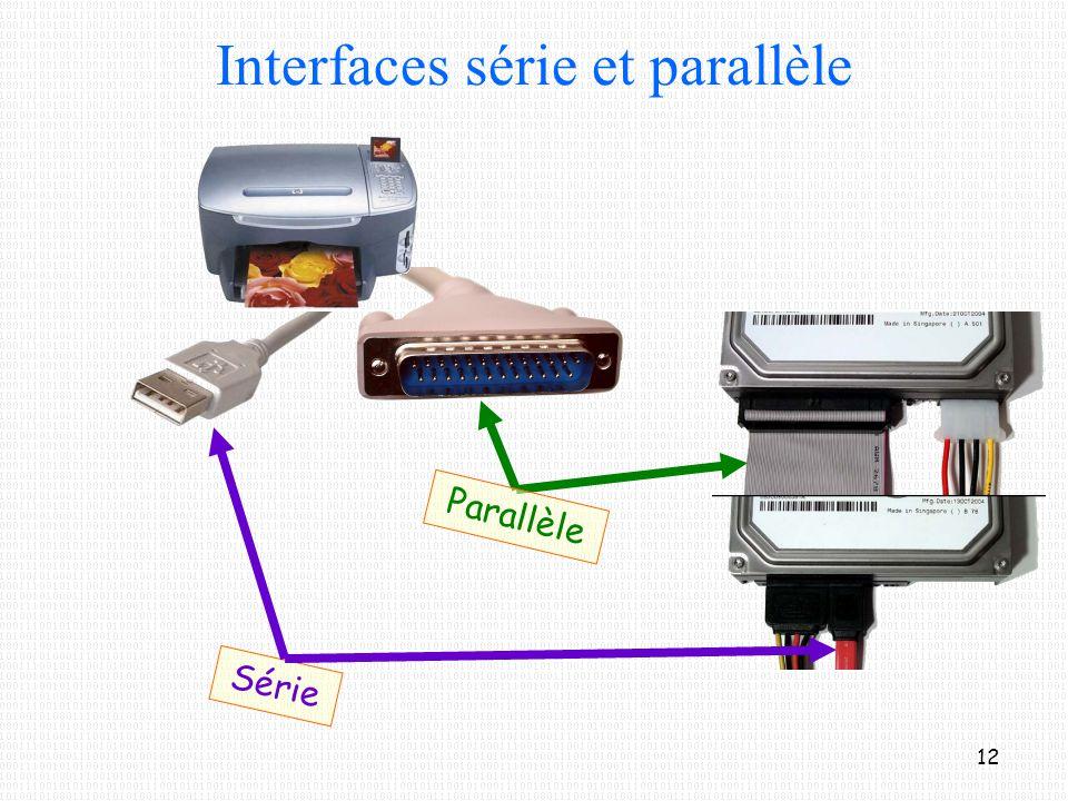 Interfaces série et parallèle