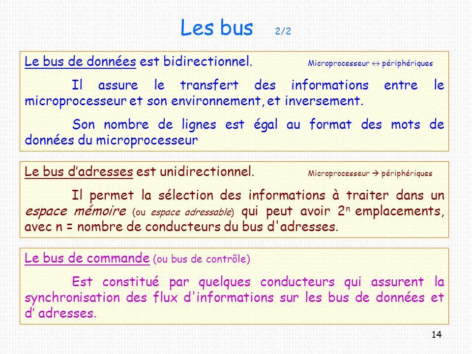 Les bus 2/2 Le bus de données est bidirectionnel. Microprocesseur  périphériques.