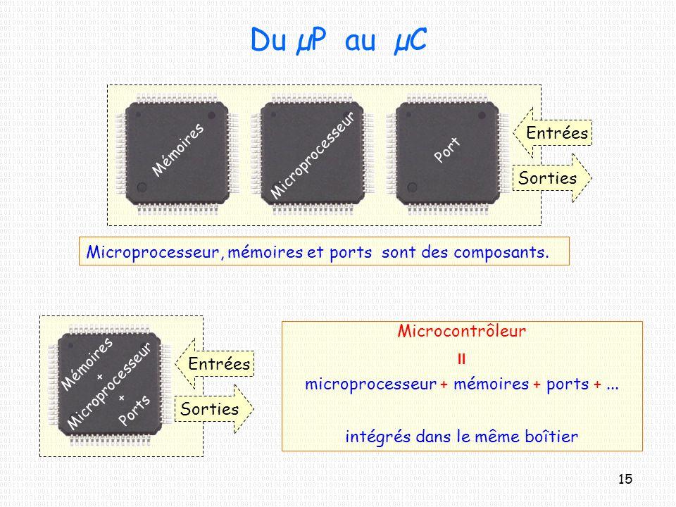 Du µP au µC Entrées Sorties
