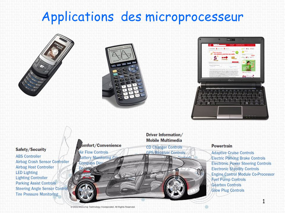 Applications des microprocesseur